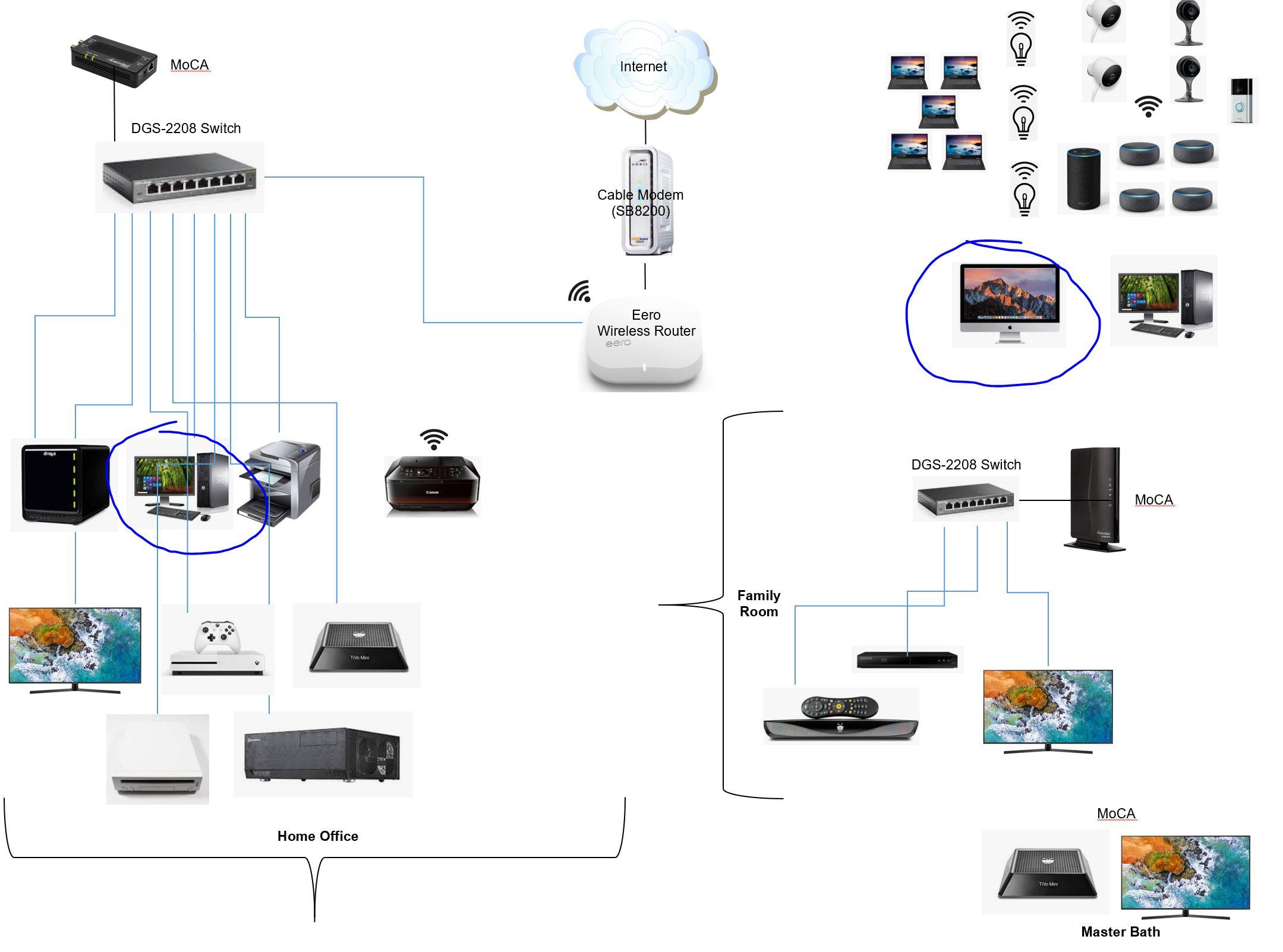 NetworkDiagramv2.JPG