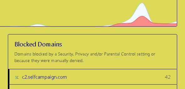 NextDNS Blocked Domains.jpg